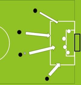 soccer fitness 3