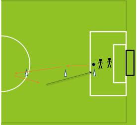 soccer hook turn 1