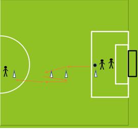 soccer hook turn 2
