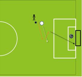 soccer hook turn 3