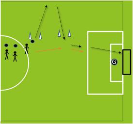 futsal drills1