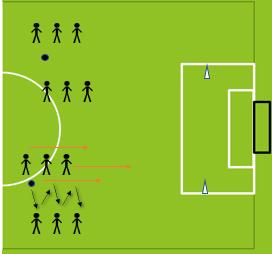 futsal drills 2