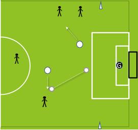 futsal drills 5